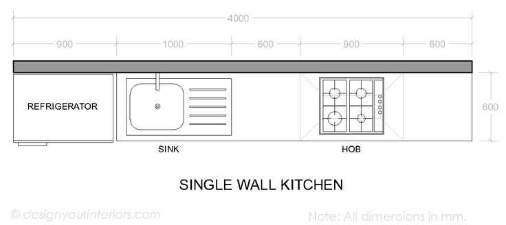 Basic Kitchen Layouts Single Wall